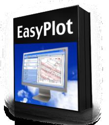 EasyPlot